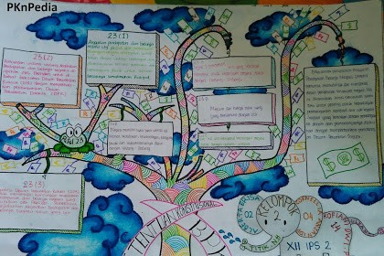 Contoh Mind Mapping Unik 5
