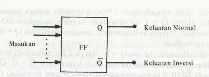 Dasar Teori Flip Flop 2