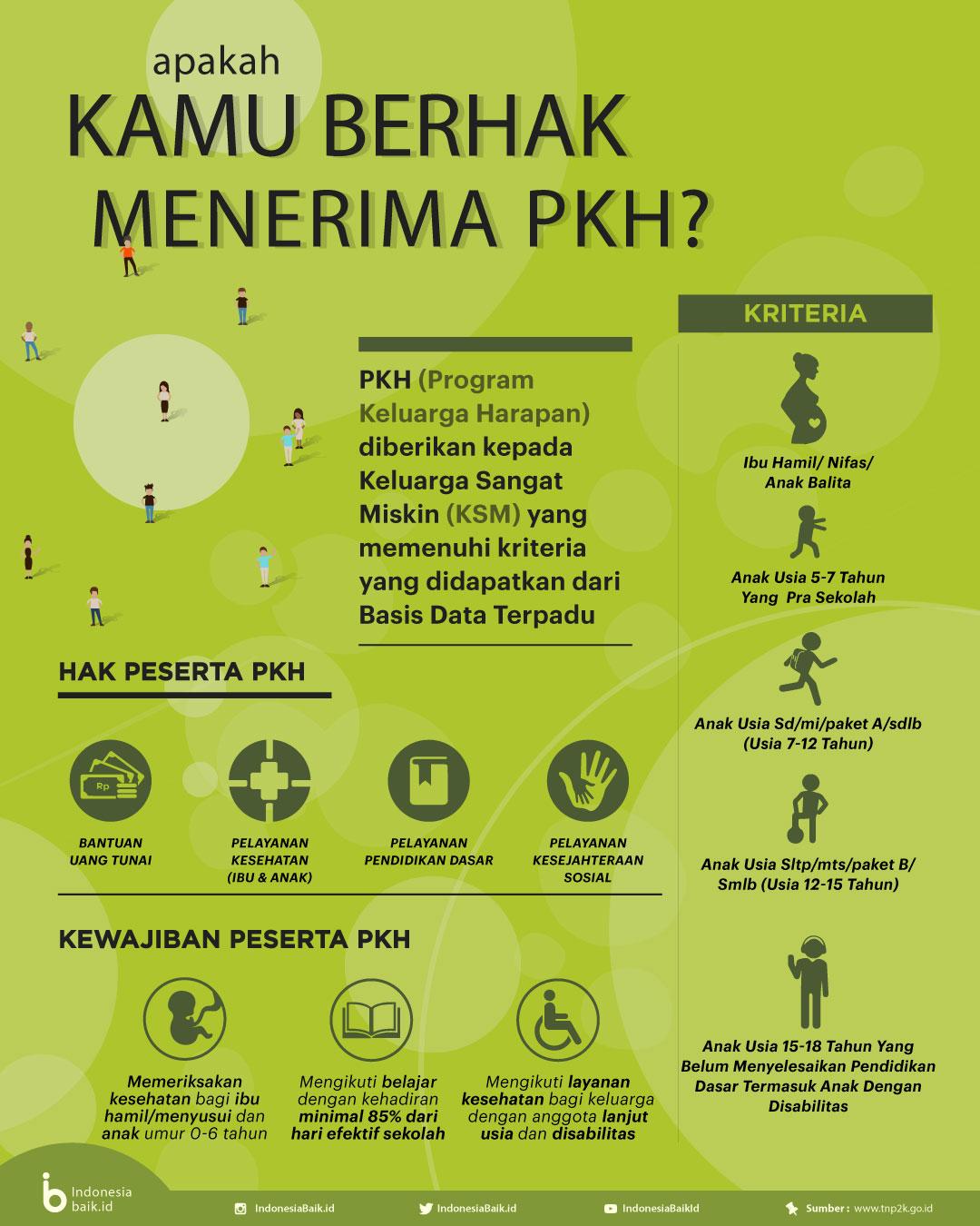 Download Petunjuk Teknis Graduasi KPM PKH Tahun 2020