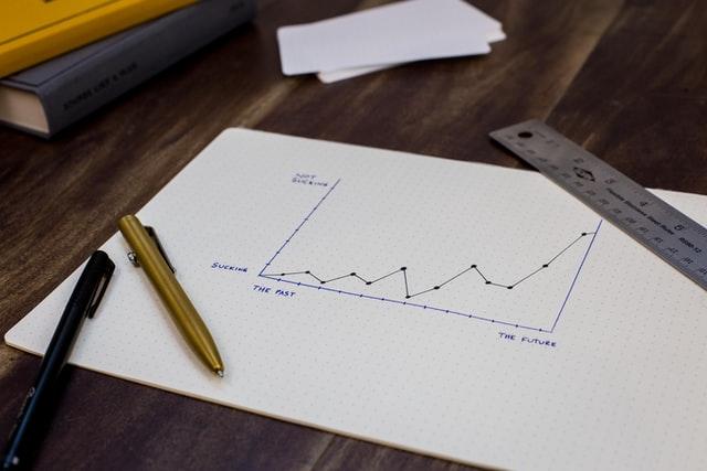 Contoh Analisis Peluang Usaha dengan Analisis SWOT