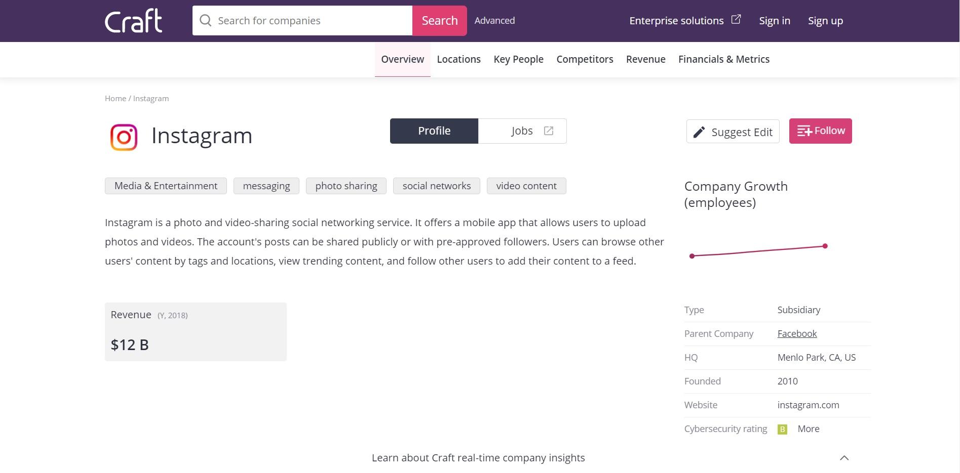 Contoh Profil Perusahaan Digital