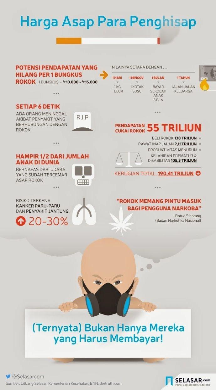 Contoh Iklan Non Niaga Rokok