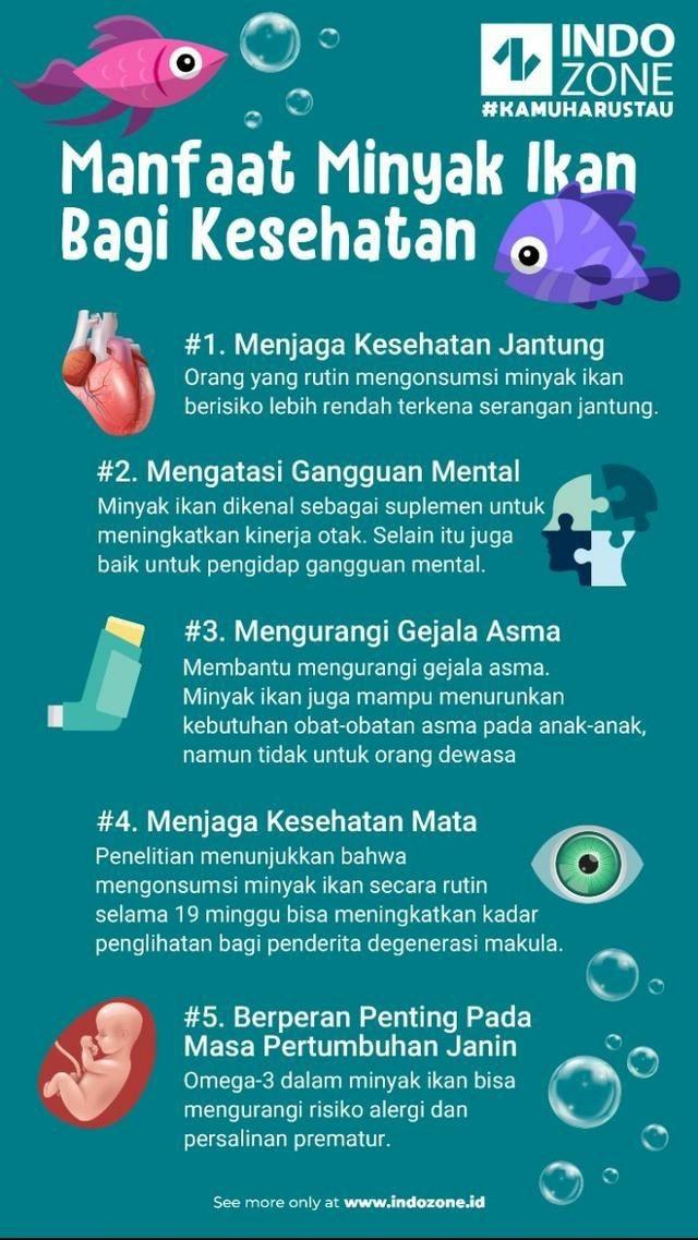 Contoh Iklan Non Niaga Manfaat Minyak Ikan