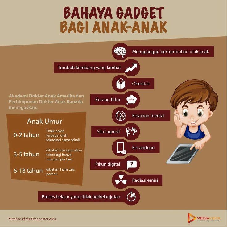 Contoh Iklan Non Niaga Bahaya Gadget Bagi Anak