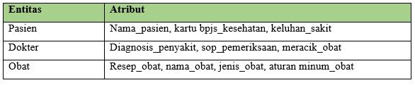 Tabel ERD Berobat Di Dokter Rujukan/Keluarga